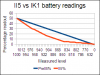 Battery readings.png